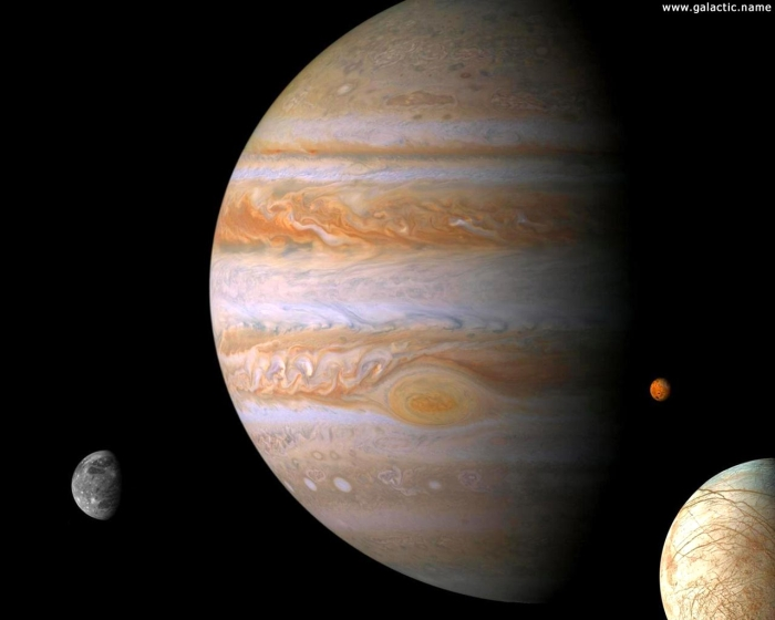 планета юпітер