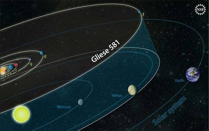 Gliese 581d планета