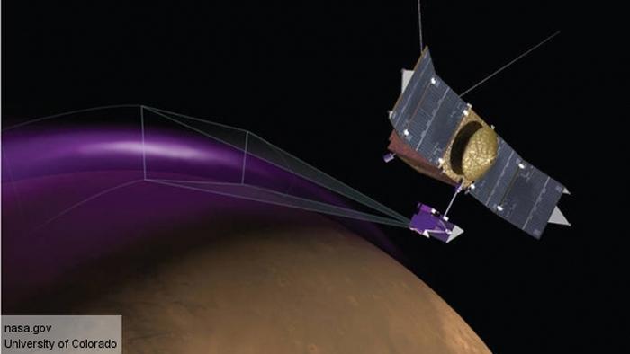 зонд MAVEN марс