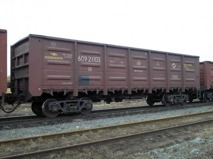 вагони залізниця