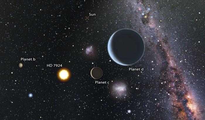 зірка HD7924 з планетами