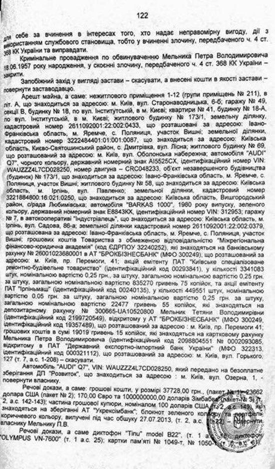 Петро Мельник рішення суду