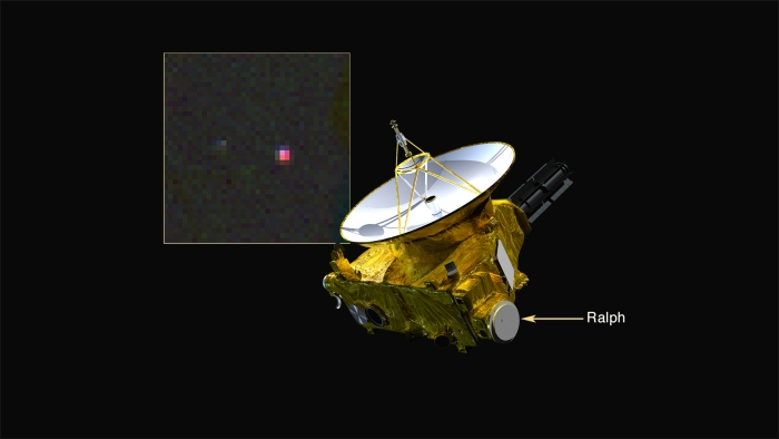 New Horizons система Ralph