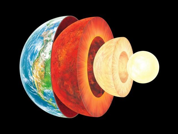 ядро землі