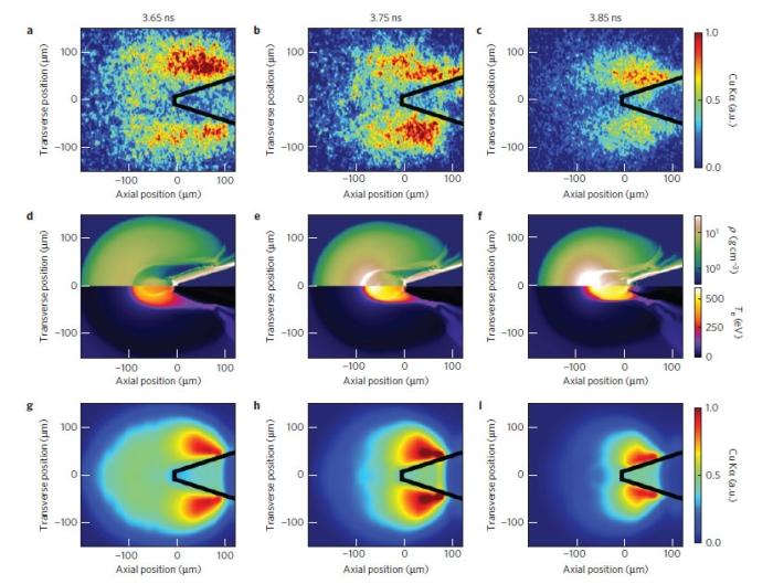 лазерний термоядерний синтез