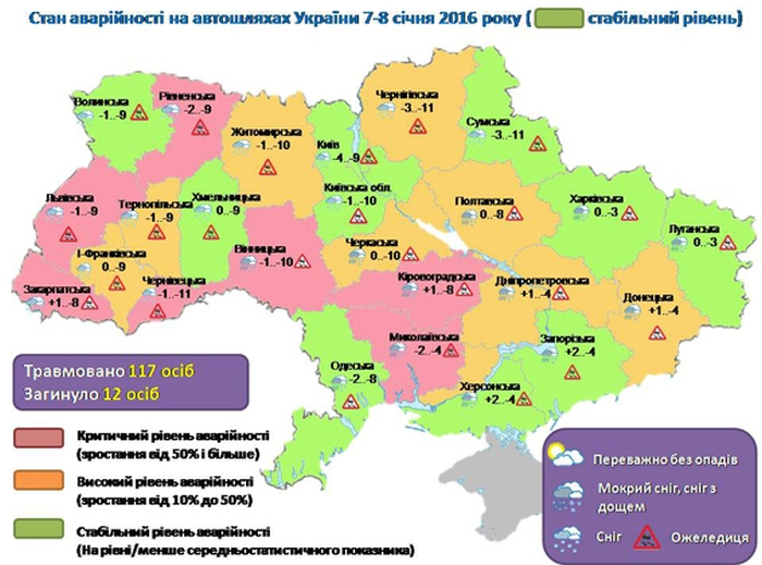 Стан аварійності на автошляхах України 7-8 січня 2016