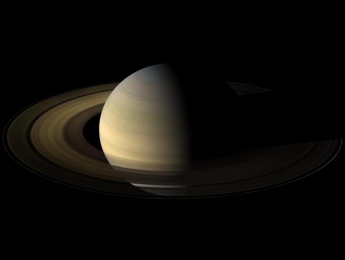 сатурн планета