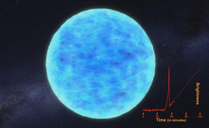 вибух наднової зірки