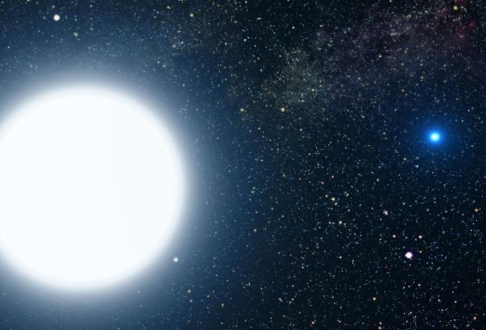 зірка SDSS J124043.01+671034.68