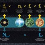 рівняння Френсіса Дрейка