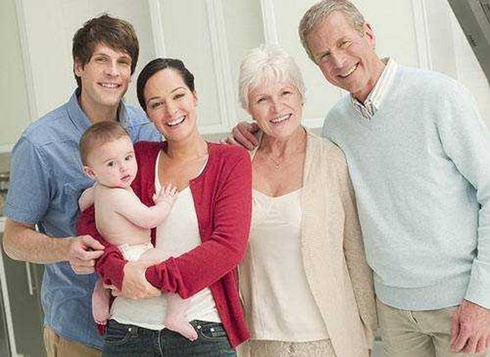 спілкування з родичами