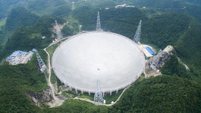 найбільший радіотелескоп китай