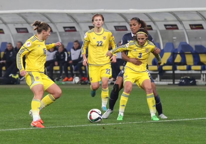жінки футбол