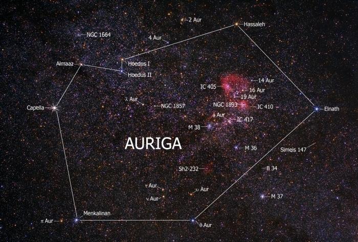Сузір'ї Візничого - Auriga