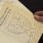 Перше видання Гаррі Поттера