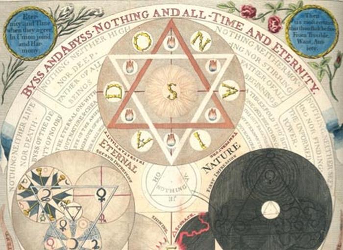 окультні книги